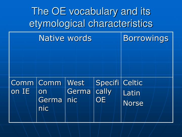 the oe vocabulary and its etymological characteristics n.