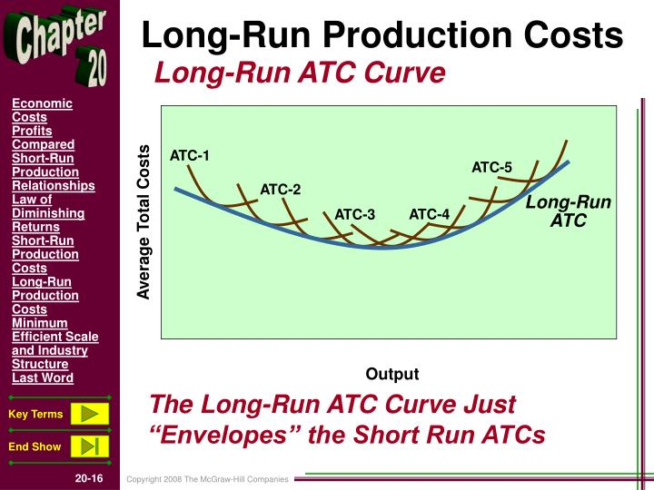 Long-Run Production Costs
