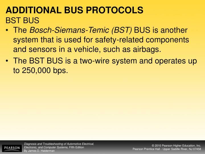 ADDITIONAL BUS PROTOCOLS