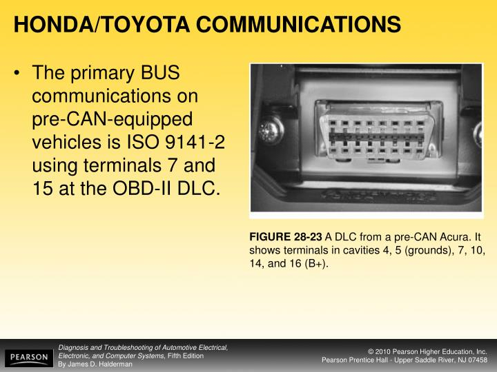 HONDA/TOYOTA COMMUNICATIONS
