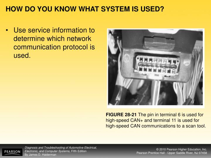 HOW DO YOU KNOW WHAT SYSTEM IS USED?