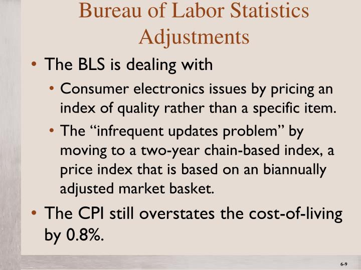 Ppt chapter 06 every macroeconomic word you ever heard for Bureau of labor statistics