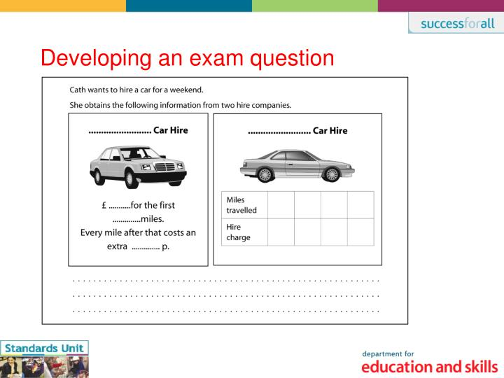 Developing an exam question