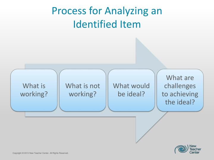 Process for Analyzing an
