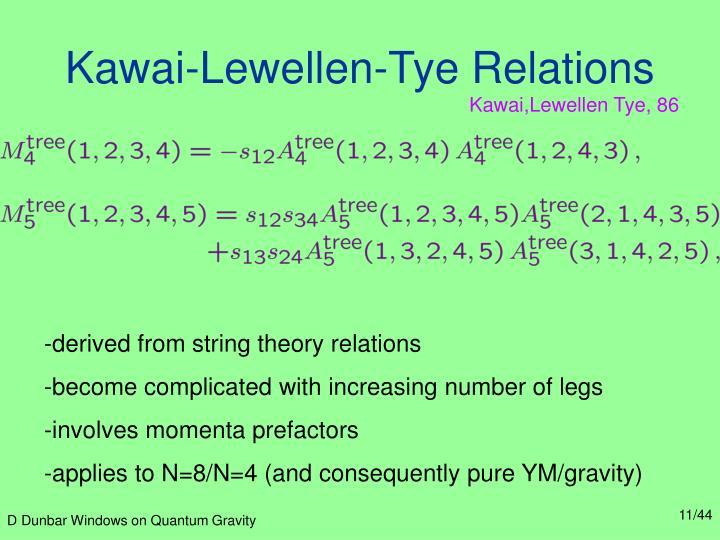Kawai-Lewellen-Tye Relations