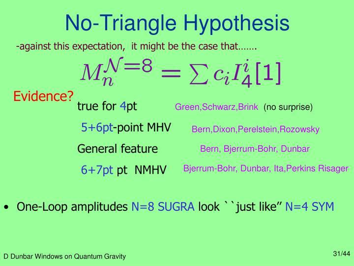 No-Triangle Hypothesis