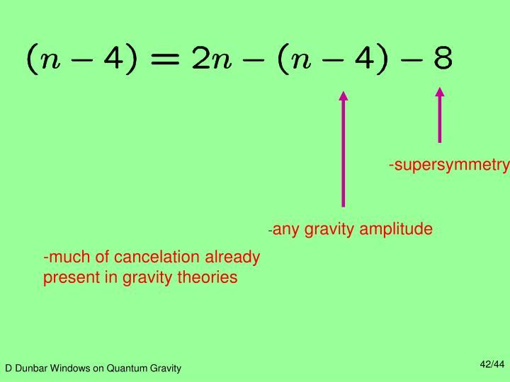 -supersymmetry