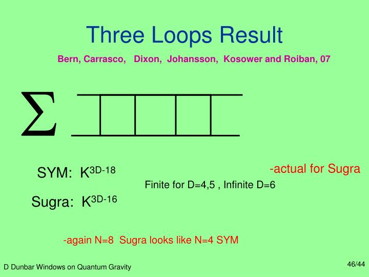 Three Loops Result