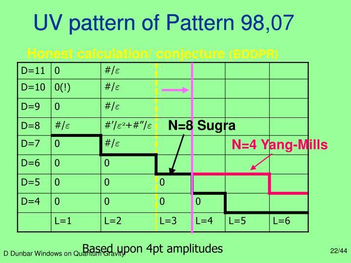 UV pattern of Pattern 98