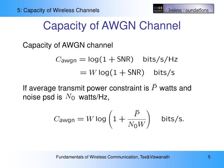 Capacity of AWGN Channel