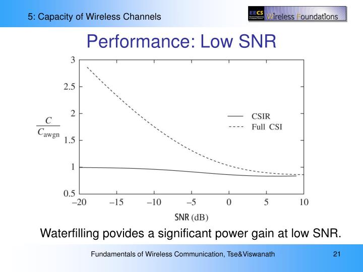 Performance: Low SNR