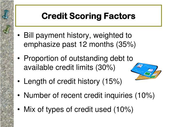 Credit Scoring Factors