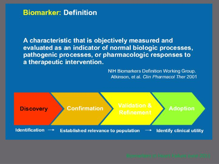 Biomarkers in Heart Failure June 2011
