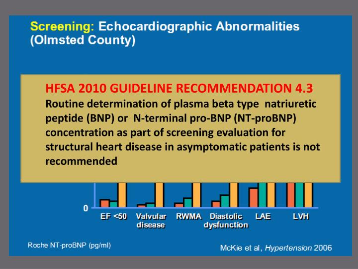 HFSA 2010 GUIDELINE RECOMMENDATION 4.3