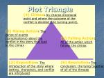 plot triangle