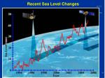 recent sea level changes