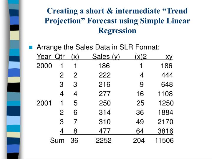 "Creating a short & intermediate ""Trend Projection"" Forecast using Simple Linear Regression"