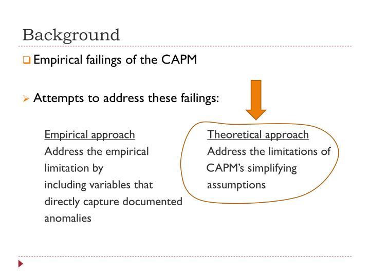 limitations of capm