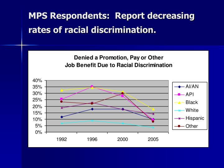 MPS Respondents:  Report decreasing rates of racial discrimination.