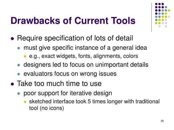 Drawbacks of Current Tools