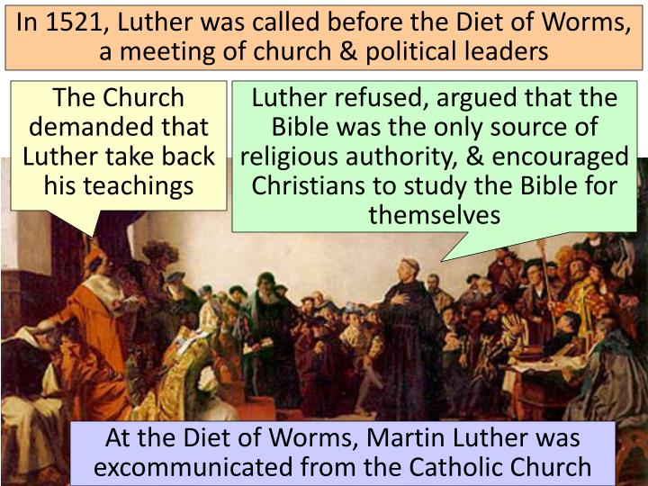 In 1521, Luther was called before the Diet of Worms, a meeting of church & political leaders