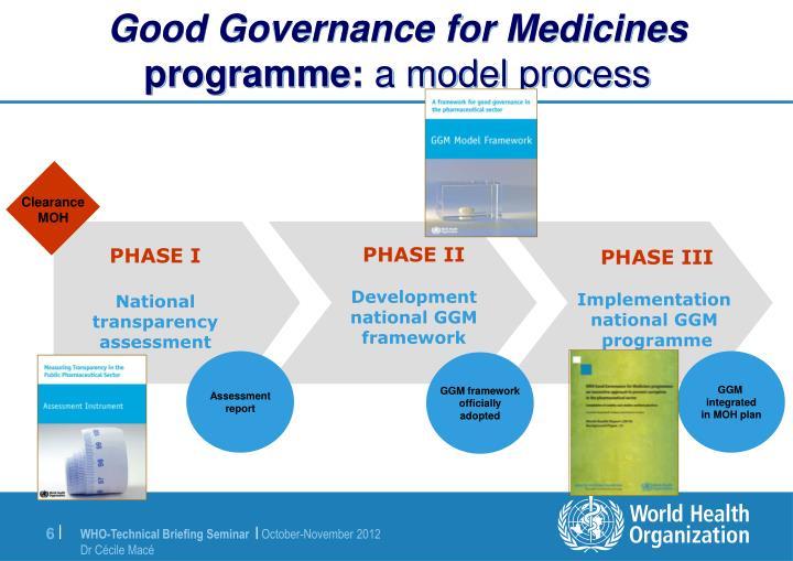 Good Governance for Medicines