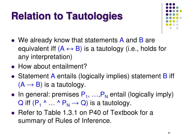 Relation to Tautologies