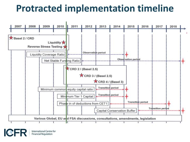 Protracted implementation timeline