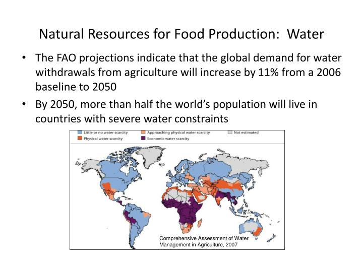 Natural Resources for Food Production: