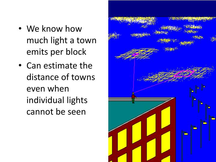 We know how much light a town emits per block