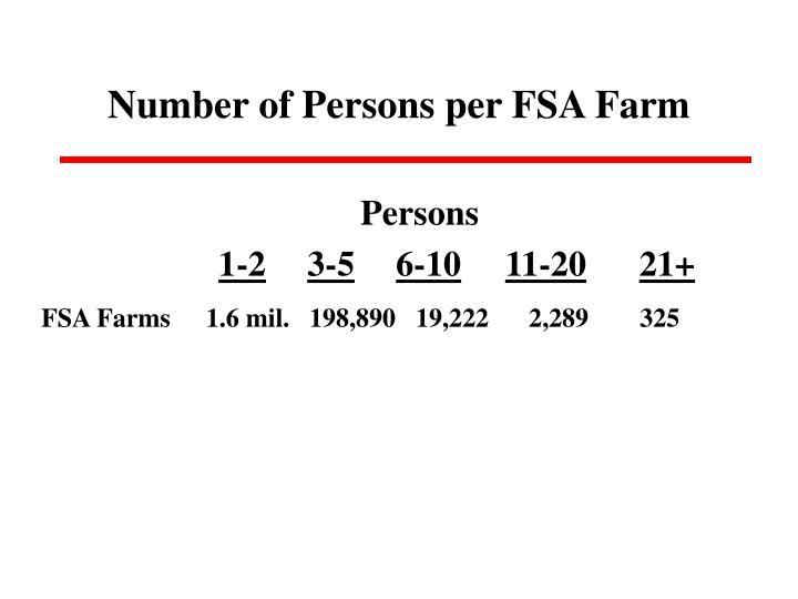 Number of Persons per FSA Farm