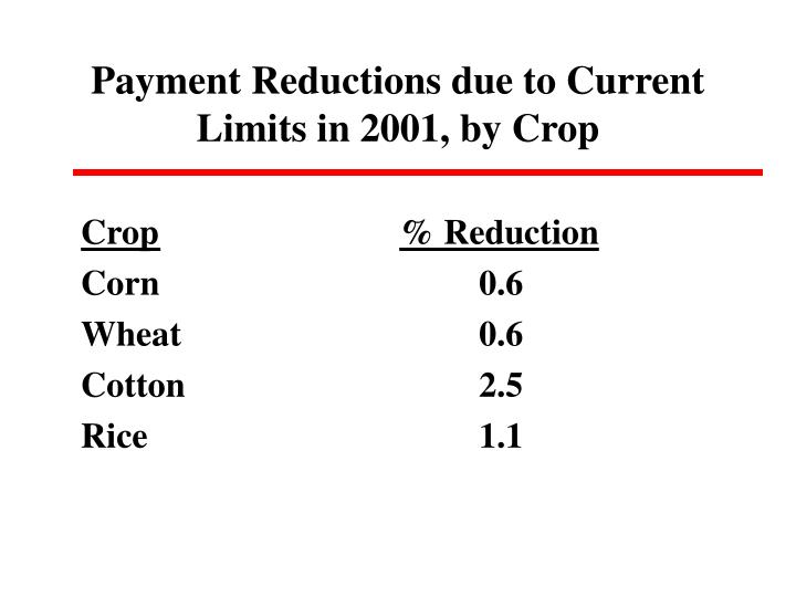 Payment Reductions due to Current Limits in 2001, by Crop