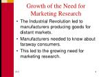 growth of the need for marketing research