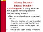 industry structure internal suppliers