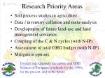 research priority areas