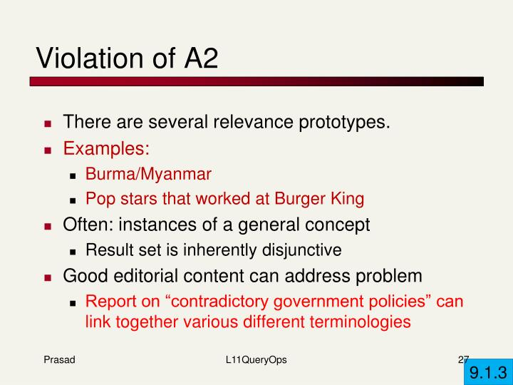Violation of A2