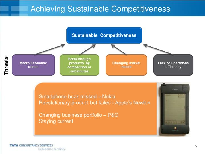 Achieving Sustainable Competitiveness