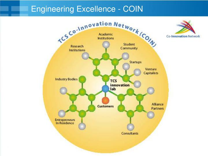 Engineering Excellence - COIN