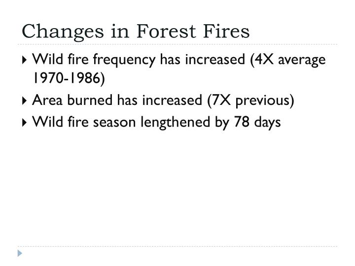 Changes in Forest Fires
