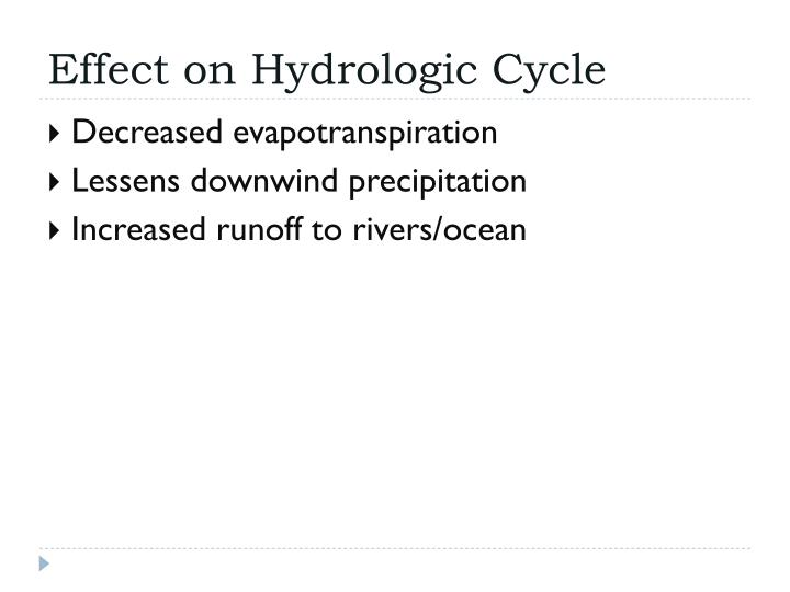 Effect on Hydrologic Cycle