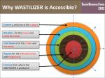 why wastilizer is accessible