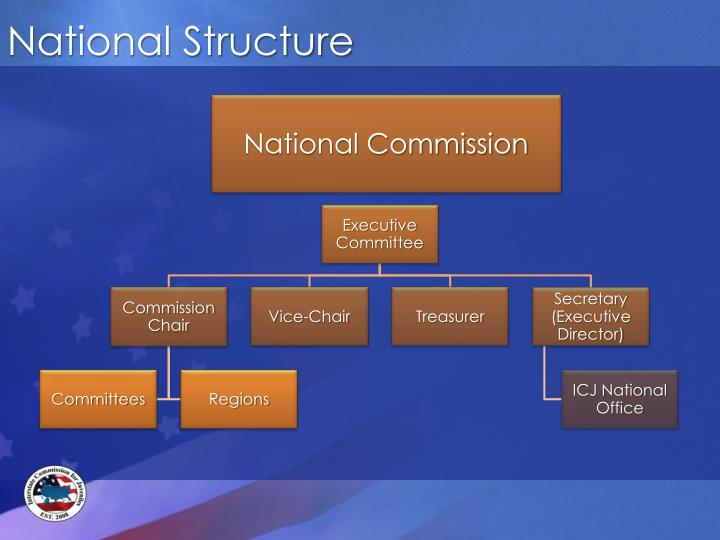 National Structure