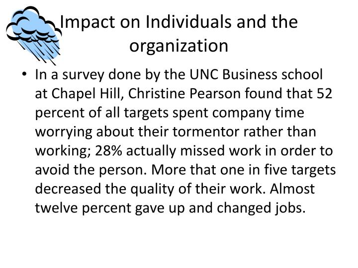 Impact on Individuals and the