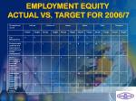 employment equity actual vs target for 2006 7
