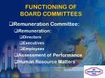 functioning of board committees