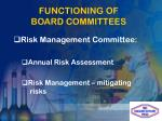 functioning of board committees2