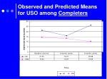 observed and predicted means for uso among completers
