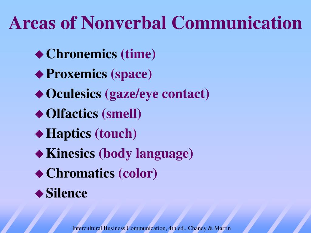 Ppt Chapter 6 Oral And Nonverbal Communication Patterns Powerpoint Presentation Id 1773241 Chronemics help us to understand how people perceive and structure time in their dialogue and relationships with others. nonverbal communication patterns