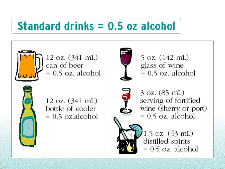 Standard drinks = 0.5 oz alcohol