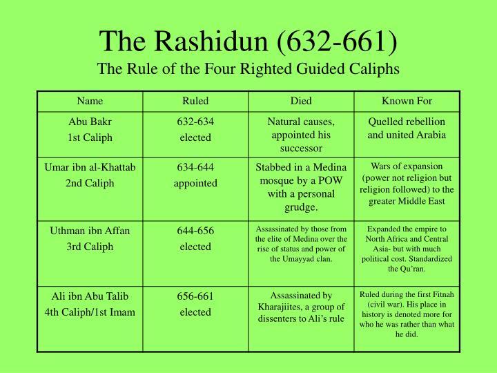 The Rashidun (632-661)